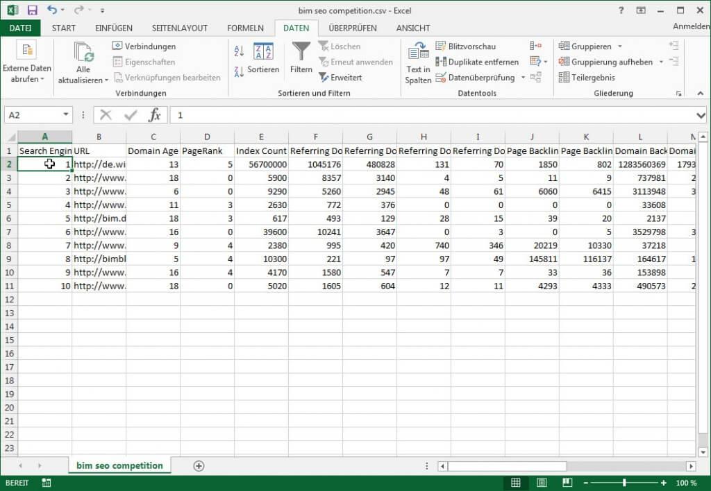 Die richtig angezeigte CSV Daten
