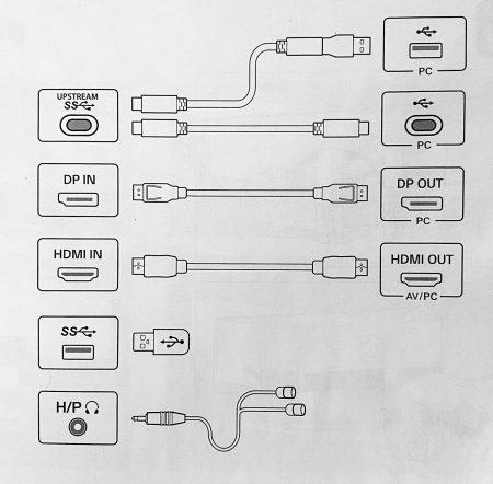 Anschlussbelegung des LG 49WE95C